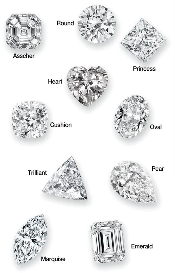 Diamond Shapes - Round, Princess, Emerald, Oval, Marquise, Pear, Heart, Trilliant, Cushion, Asscher